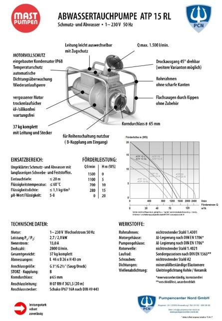 Mast Abwassertauchpumpe ATP15RL 230V Datenblatt